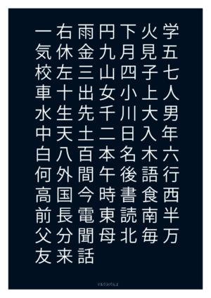 poster 80 kanji JLPT N5 japonais