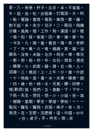 affiche HSK 1 - 150 caractères chinois à connaître pour passer le test